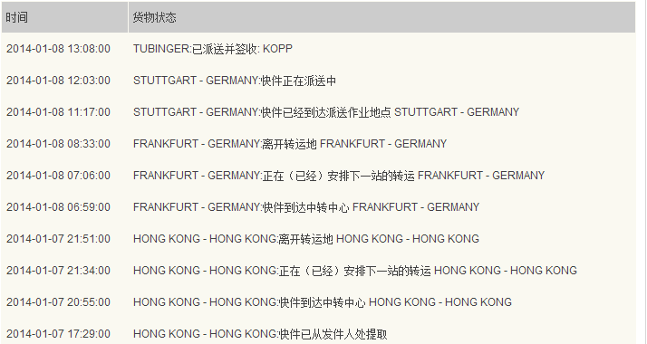 滁州市邮寄包裹到德国价格,收费是怎样?